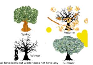 Joshua seasons